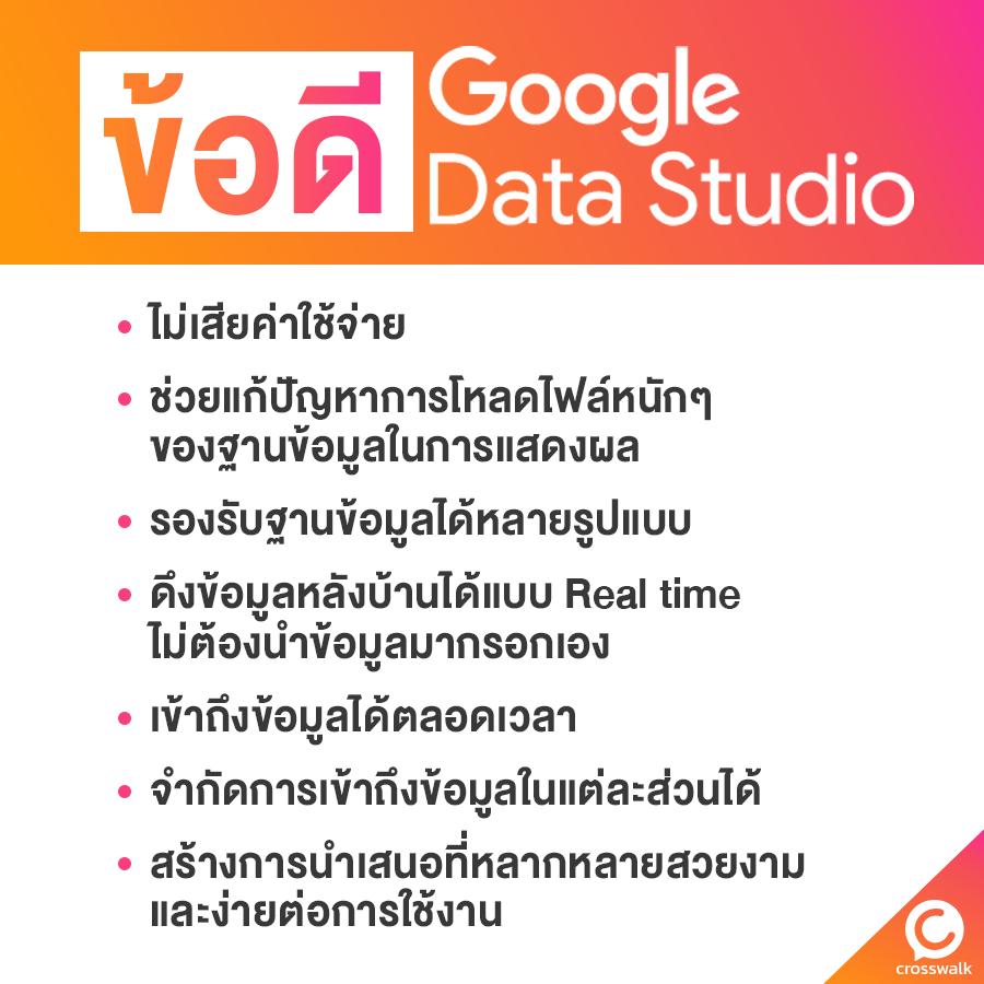 ข้อดี-Google-Data-Studio